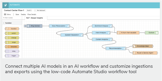 automate studio - Call Center Flow
